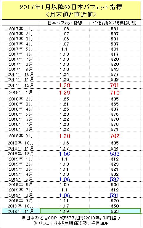 f:id:yukimatu-tousi:20191130000416p:plain