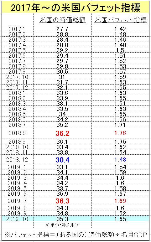 f:id:yukimatu-tousi:20191201011938p:plain