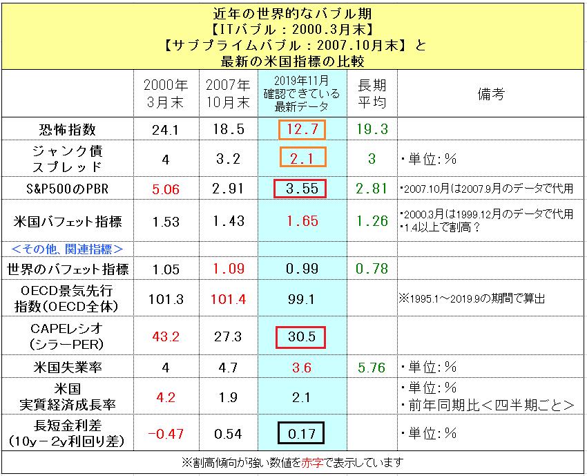 f:id:yukimatu-tousi:20191201012609p:plain