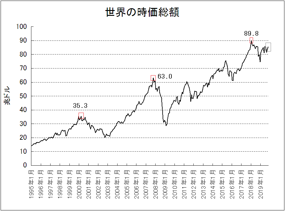 f:id:yukimatu-tousi:20191201165307p:plain