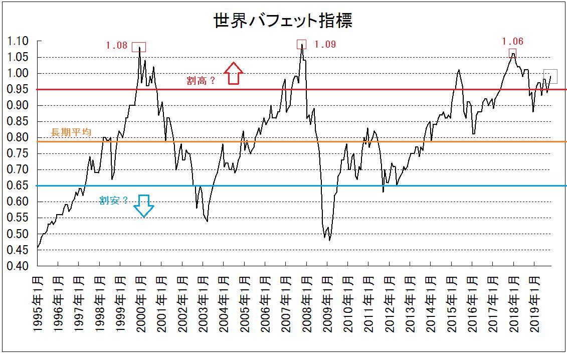 f:id:yukimatu-tousi:20191201170427p:plain