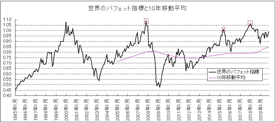 f:id:yukimatu-tousi:20191201171449p:plain