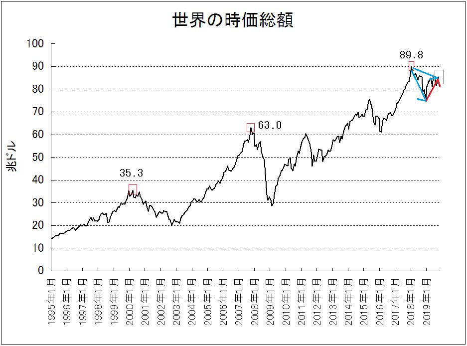 f:id:yukimatu-tousi:20191201171609p:plain