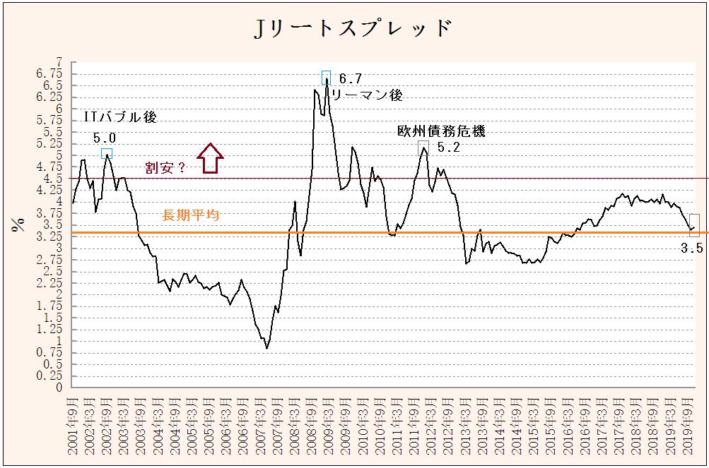 f:id:yukimatu-tousi:20191202180151p:plain