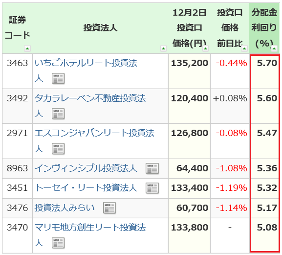 f:id:yukimatu-tousi:20191202202947p:plain