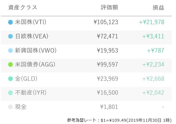 f:id:yukimatu-tousi:20191203145729p:plain