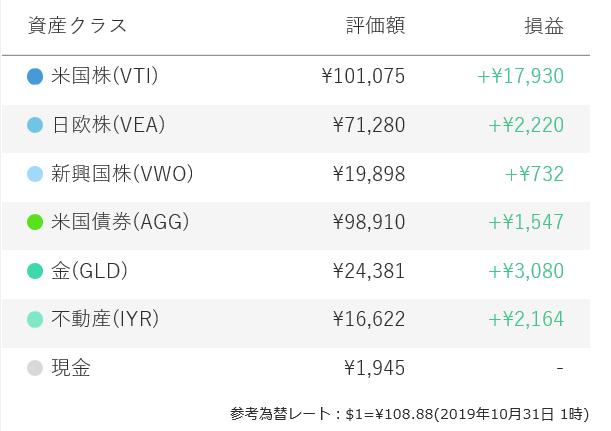 f:id:yukimatu-tousi:20191203145917p:plain