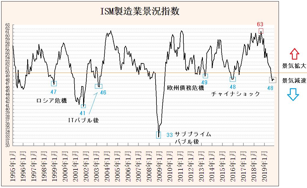 f:id:yukimatu-tousi:20191204162727p:plain