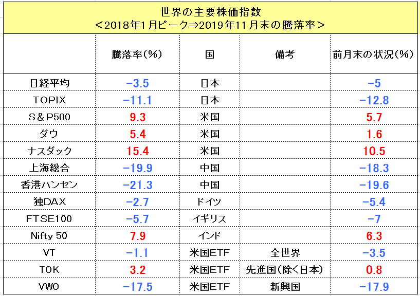 f:id:yukimatu-tousi:20191205160912p:plain