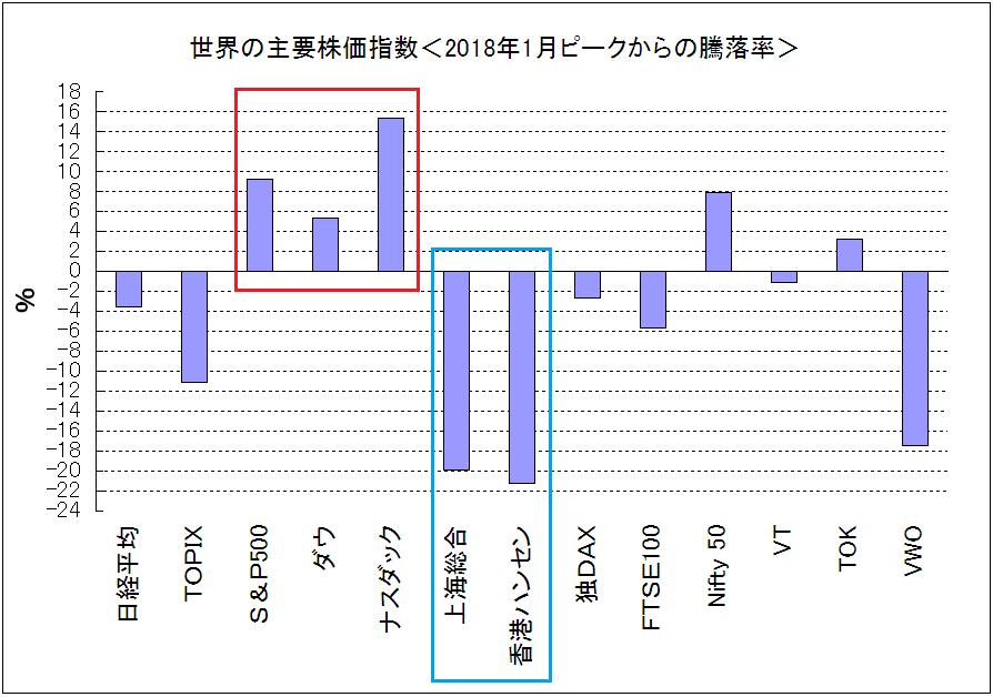 f:id:yukimatu-tousi:20191205162700p:plain
