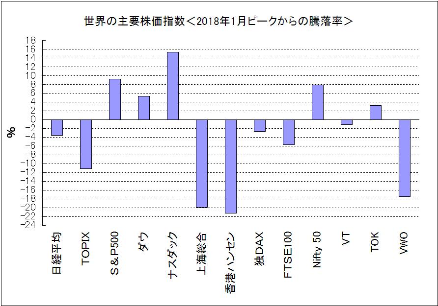 f:id:yukimatu-tousi:20191205162712p:plain