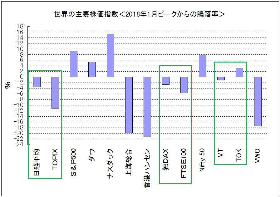f:id:yukimatu-tousi:20191205173901p:plain