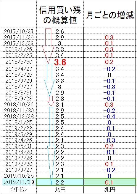 f:id:yukimatu-tousi:20191206153608p:plain