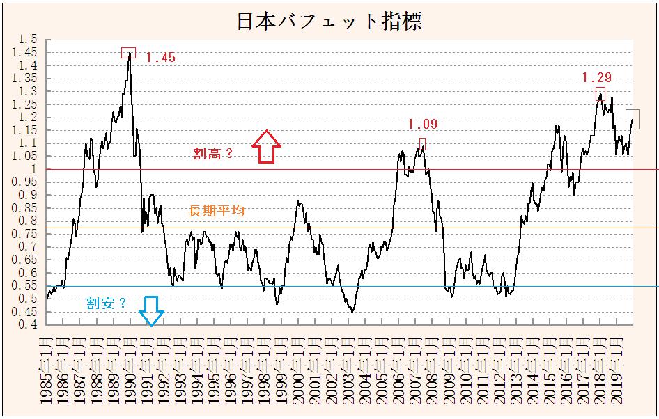 f:id:yukimatu-tousi:20191206201944p:plain