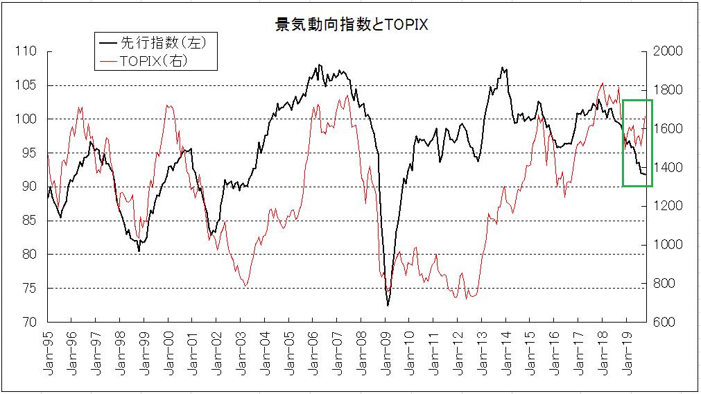f:id:yukimatu-tousi:20191208165215p:plain