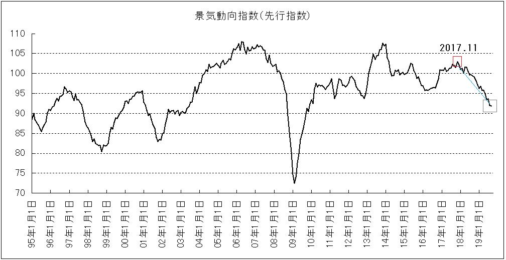 f:id:yukimatu-tousi:20191208215441p:plain