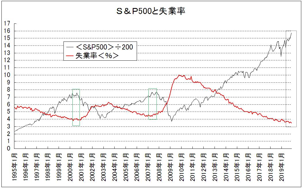 f:id:yukimatu-tousi:20191209140543p:plain