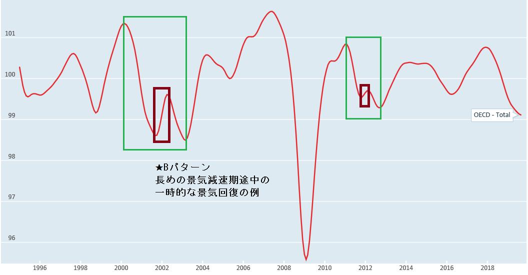 f:id:yukimatu-tousi:20191211152853p:plain