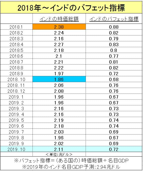 f:id:yukimatu-tousi:20191212140144p:plain