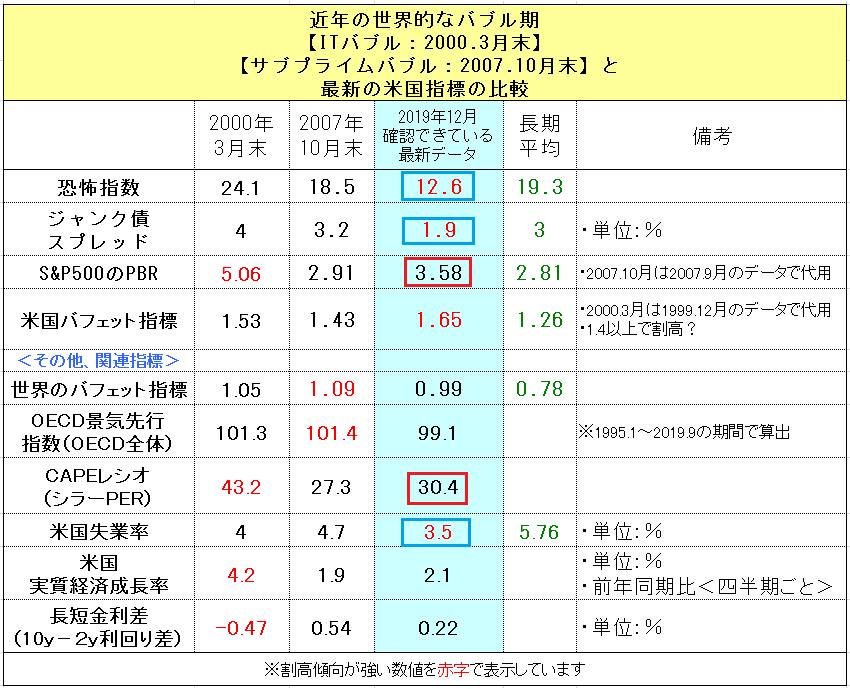 f:id:yukimatu-tousi:20191214201913p:plain