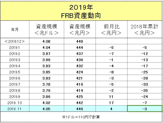 f:id:yukimatu-tousi:20191218141855p:plain