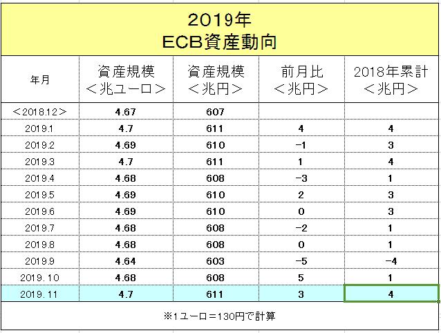 f:id:yukimatu-tousi:20191218142353p:plain