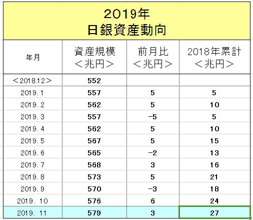 f:id:yukimatu-tousi:20191218142635p:plain