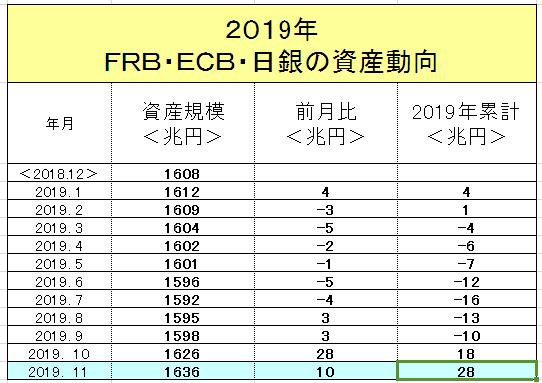 f:id:yukimatu-tousi:20191218142847p:plain