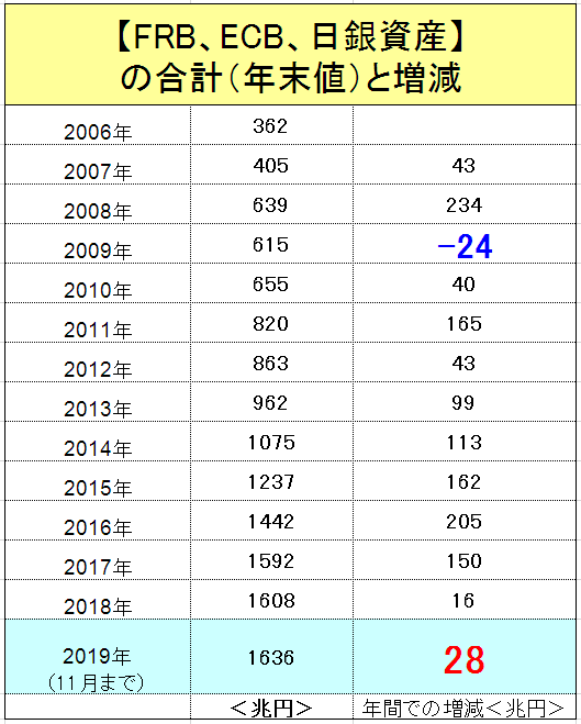 f:id:yukimatu-tousi:20191218143216p:plain