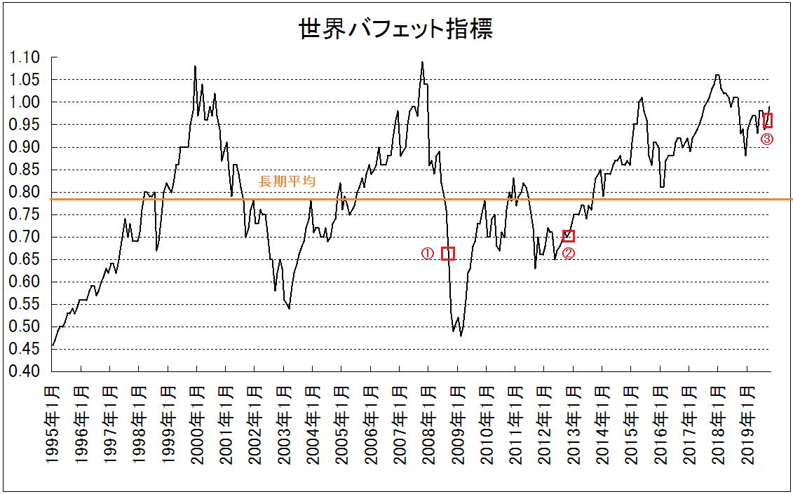 f:id:yukimatu-tousi:20191218144108p:plain