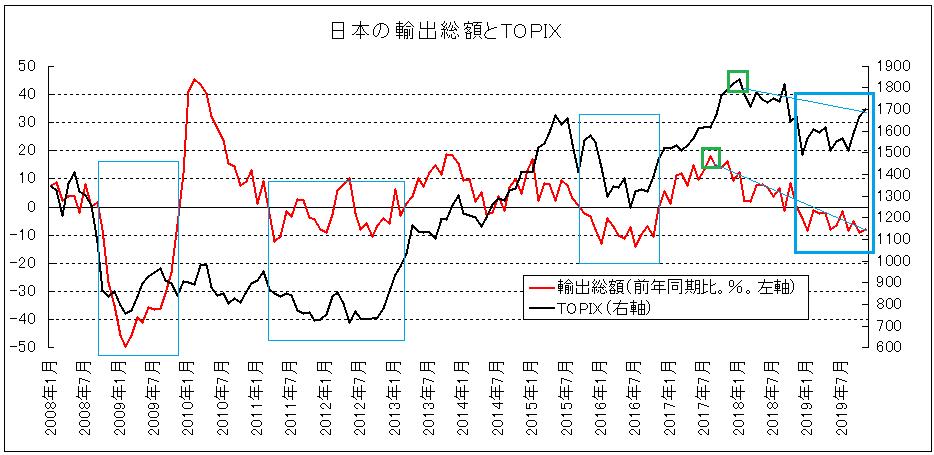 f:id:yukimatu-tousi:20191219151033p:plain