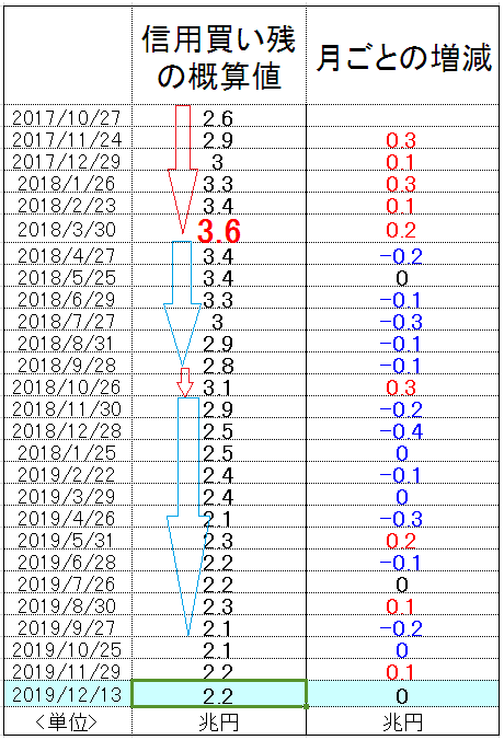 f:id:yukimatu-tousi:20191220145438p:plain