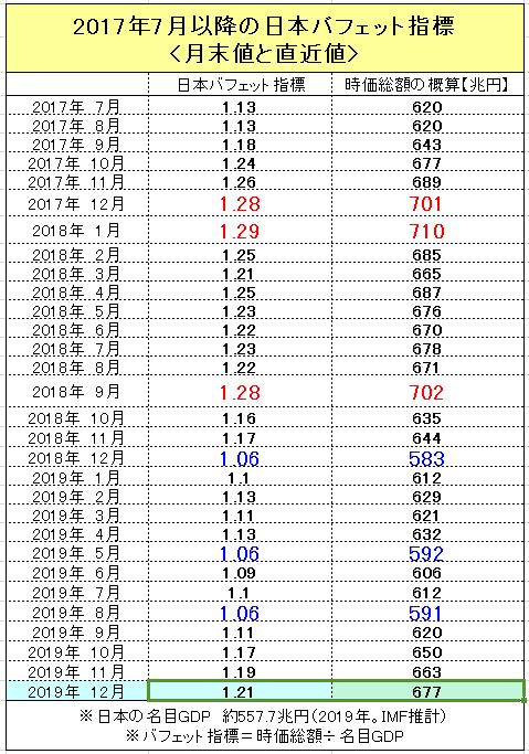 f:id:yukimatu-tousi:20191220203326p:plain
