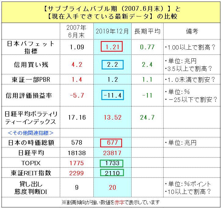 f:id:yukimatu-tousi:20191220224747p:plain