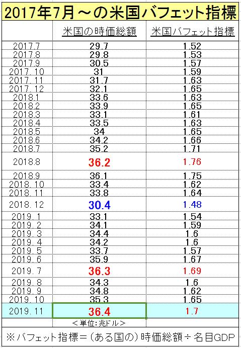 f:id:yukimatu-tousi:20191221162727p:plain