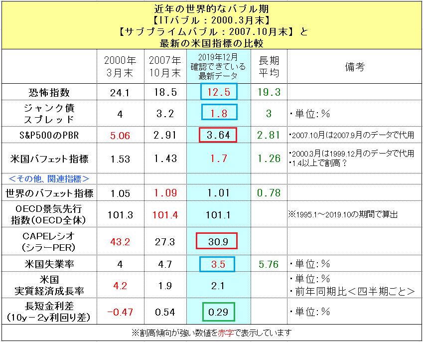 f:id:yukimatu-tousi:20191221221324p:plain