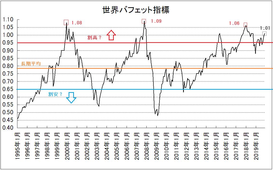 f:id:yukimatu-tousi:20191222222328p:plain