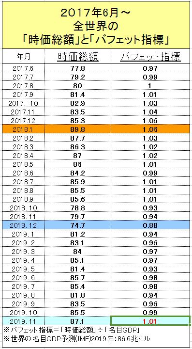 f:id:yukimatu-tousi:20191222222636p:plain