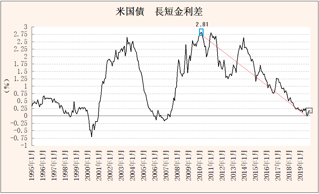 f:id:yukimatu-tousi:20191224160157p:plain