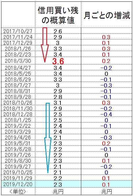 f:id:yukimatu-tousi:20191227235133p:plain