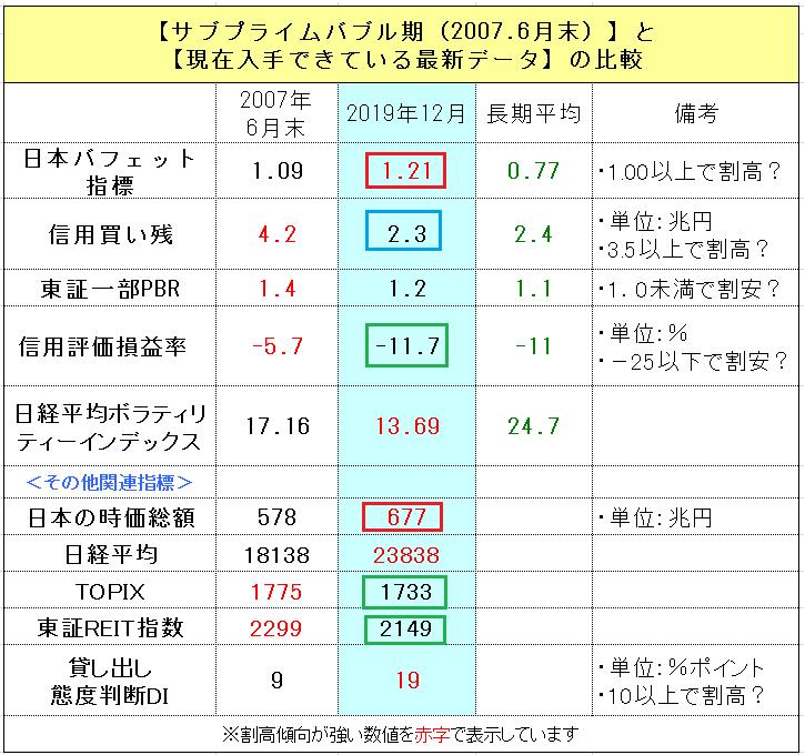 f:id:yukimatu-tousi:20191228000151p:plain