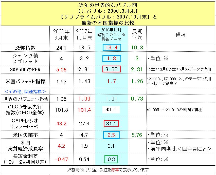 f:id:yukimatu-tousi:20191229002711p:plain