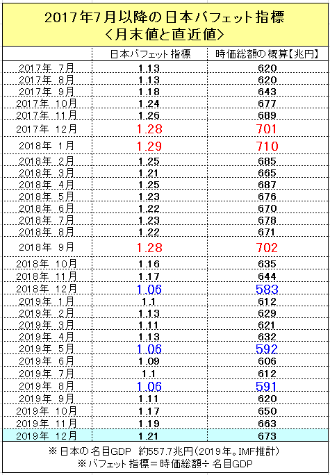 f:id:yukimatu-tousi:20200101214353p:plain