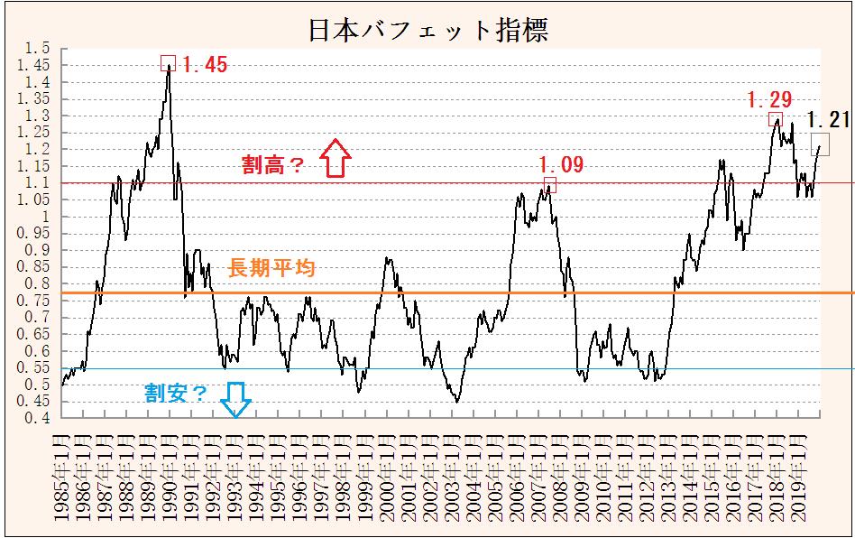 f:id:yukimatu-tousi:20200101234120p:plain