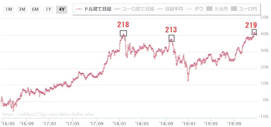 f:id:yukimatu-tousi:20200101234812p:plain