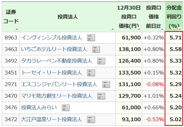 f:id:yukimatu-tousi:20200103163009p:plain