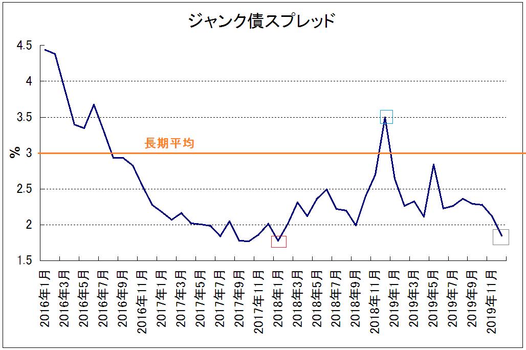 f:id:yukimatu-tousi:20200105162249p:plain