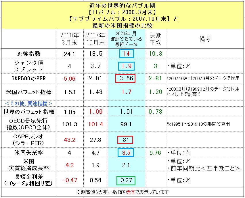 f:id:yukimatu-tousi:20200105162924p:plain
