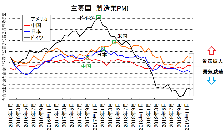 f:id:yukimatu-tousi:20200106214026p:plain