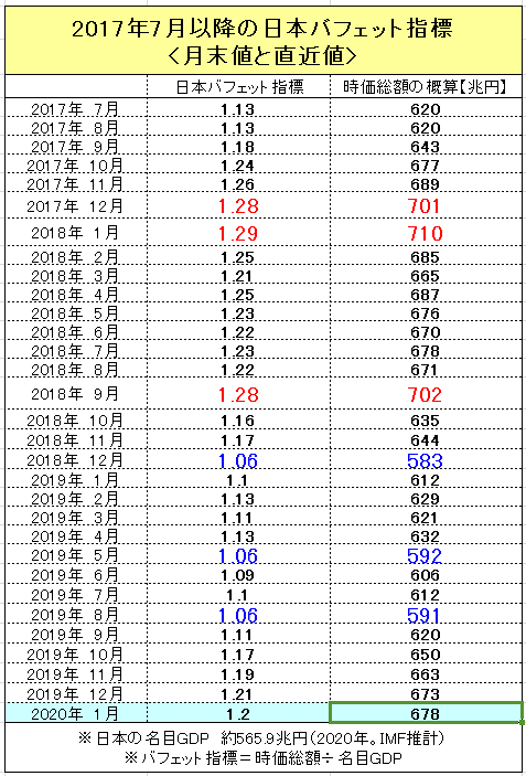 f:id:yukimatu-tousi:20200111145702p:plain